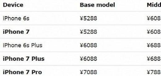 Iphone 7 pricing leaks reveals 256gb storage iphone 7 pro rumor