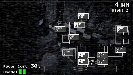 Five nights at freddys graphics