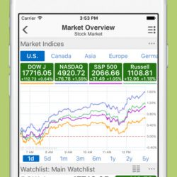 Stock master app for iphone