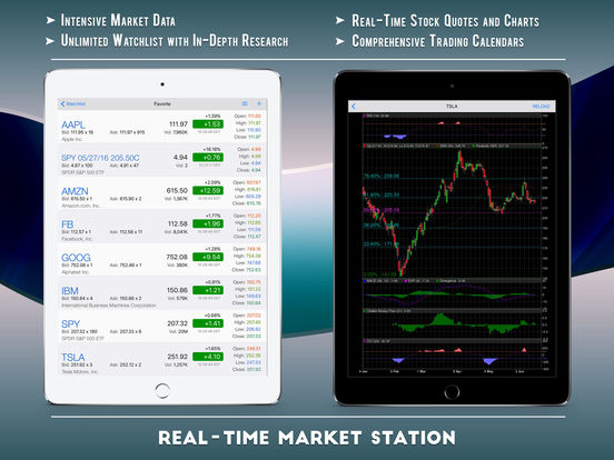 Top 5 stock options