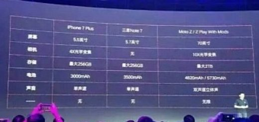 Lenovo leaks some iphone 7 plus specs in press conference