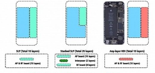 Iphone 8 to squeeze 5 5 inch iphone plus battery in a 4 7 inch body