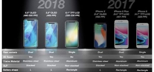 Apple could unveil 2018 iphone with 6 1 inch display ditch 3d touch report