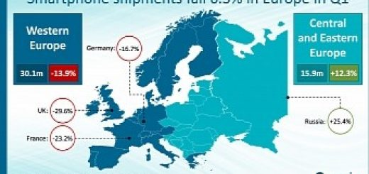 All hail x apple s anniversary iphone comfortably top q1 phone in europe