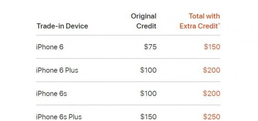 , Apple Wants You to Buy a New iPhone by All Means, Offers $100 Extra Credit