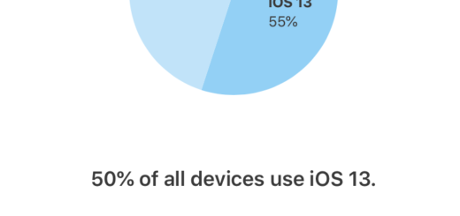 , Apple Says iOS 13 Already Runs on 55% of All Devices Introduced in Last 4 Years
