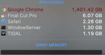 , Google Chrome Ends Up Eating 1.4TB of RAM with 6,000 Open Tabs on Apple Mac Pro