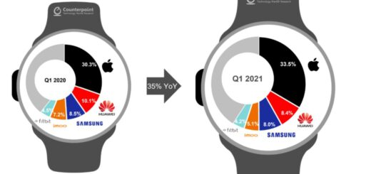 Apple watch increases lead as the world s number one smartwatch 533055 2